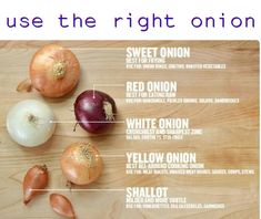 Onions and how to properly use them!
