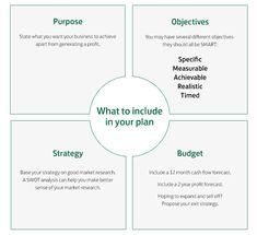 Business plan analysis template
