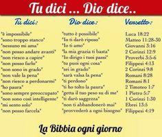 lettere della Bibbia