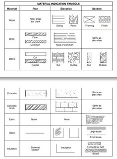 Common architectural symbols for materials portfolio prep architectural sectional elevation of wood google search malvernweather Choice Image