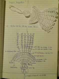 Crochet Angel Pattern, Crochet Angels, Crochet Flower Patterns, Crochet Flowers, Crochet Geek, Diy Crochet, Crochet Doilies, Crochet Hats, Crochet Ornaments