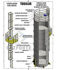 Caixa d'água tipo tubolar