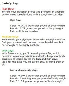 chris powell diet - Carb Cycling