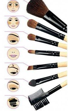 Stop using the same brush throughout the makeup routine. Using the proper brush will help you achieve that flawless finish. Here is a list of the 15 different types of makeup brushes and their uses. Make Up Tools, Make Up Tutorials, Professionelles Make Up, Skin Makeup, Makeup Brushes, Eyeliner Makeup, Clean Makeup, Highlighter Makeup, Prom Makeup