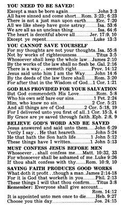 Key Scripture of Salvation through Christ