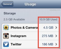 """How to Remove """"Other"""" Data Stored on the iPhone, iPad, iPod touch Jul 24, 2013"""