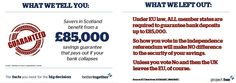 The lies and deceit of Project Fera! http://wingsoverscotland.com/wp-content/uploads/2013/07/bankdeposits22.jpg