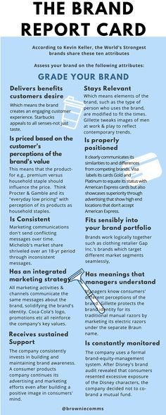 Brand Analysis Brand Analysis Using A Compound Of Three Widely