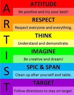Art Room Rules Poster:
