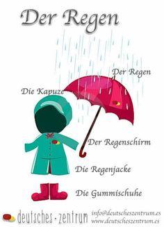 German vocabulary - Der Regen / The rain Study German, Learn German, German Grammar, German Words, German Language Learning, Language Study, Learning Maps, Deutsch Language, Learn Another Language