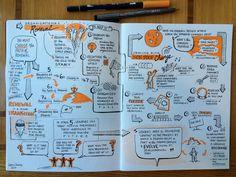 #sketchnotes of entire Managing Transitions by W. Bridges - part 4 (organizational renewal)