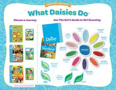 What Daisies Do: Daisy (Grades K-1) - Girl Scouts of Greater Atlanta