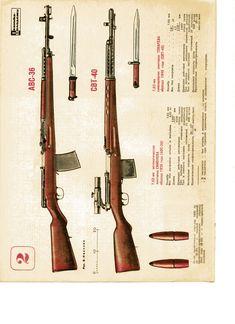 7.62-мм винтовки  АВС-36 и  СВТ-40