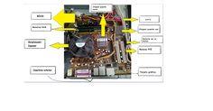 LA PLACA BASE La placa base es el componente principal de un ordenador es una placa que contiene un circuito impreso y a la que van conectados todos los componentes que conforman un ordenador.Esta placa cuenta con múltiples circuitos impresos que posibilitan la interconexión de los distintos elementos que forman parte del ordenador. Además tiene integrado un firmware que se conoce como BIOS una clase de software que comienza a desarrollar sus funciones en el mismo momento en el que se…