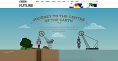 http://www.bbc.com/future/bespoke/story/20150306-journey-to-the-centre-of-earth/index.html