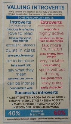 I'm an extrovert... What are you!?