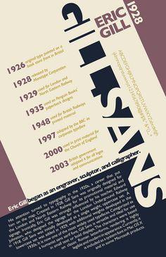 Gills Sans | Type Specimen Poster
