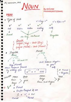 English Grammar Notes - learning GO