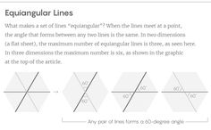 A New Path to Equal-Angle Lines