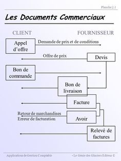 I RESEAUX PERT et DIAGRAMMES DE GANTT : 11 Exercice 1 ...