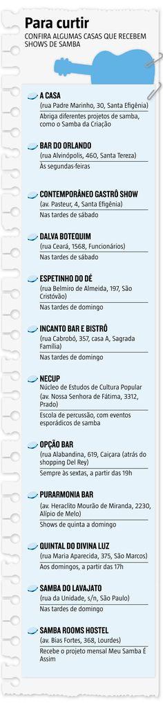 """Ataulfo Alves escreveu um dia: """"quero morrer numa batucada de bamba"""". Ou seja, há poucas coisas boas na vida tão boas quanto uma boa roda de samba. Em Belo Horizonte, muitos lugares oferecem shows do gênero em diferentes dias e com perfis variados. Confira alguns espaços da cidade que recebem o samba com periodicidade. (26/11/2016) #Samba #BeloHorizonte #MinasGerais #MG #Infográfico #Infografia #HojeEmDia"""