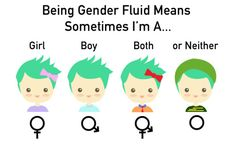 girl boy both gender nb nonbinary Non-Binary gender fluid neither non binary non - binary