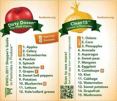 Going organic, but don't know where to start? On a budget, and need some guidance? Check out EWG's Dirty Dozen, and Clean Fifteen!