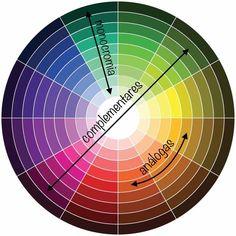 Paint Colors: Learn how to choose the perfect color - Decoration, Architecture, Construction, Furniture and decoration, Home Deco Colour Pallete, Colour Schemes, Color Combos, Color Harmony, Color Balance, Color Composition, Cool Winter, Color Mixing Chart, Color Psychology
