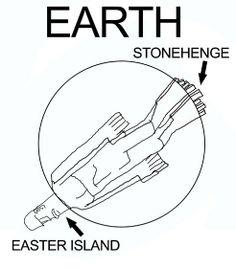 40 Stonehenge Easter Island Ideas Easter Island Stonehenge Island