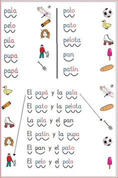 Ayer os compartía unas actividades de lectura de palabras de dos sílabas, hoy comparto esta cartilla, es la primera y según el resultado que me