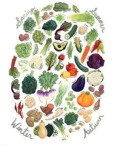 Veggie Seasonality Print by CactusClub on Etsy, $20.00