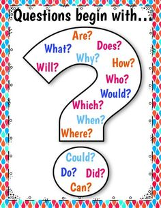 Is it difficult for your students to ask questions while they read? Then, this questioning anchor chart will be a great reference for your students! News question Chart Teaching Grammar, Teaching Writing, Teaching English, Questioning Anchor Chart, Reading Anchor Charts, Kindergarten Anchor Charts, Kindergarten Phonics, Preschool, Reading Workshop