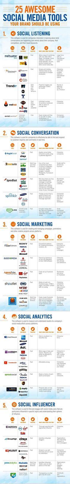 25 awesome social media tools. #socialmedia #marketing #infographic:
