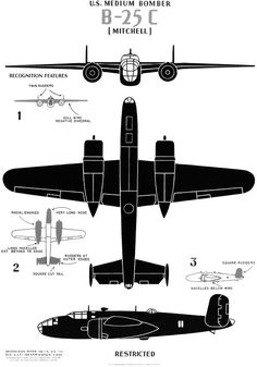 """U.S. medium bomber B-25C """"Mitchell"""". Historic poster showing major identifying features of the WWII B-25C medium bomber aircraft. Originally published by the U.S. Government Printing Office, 1943. Vie"""