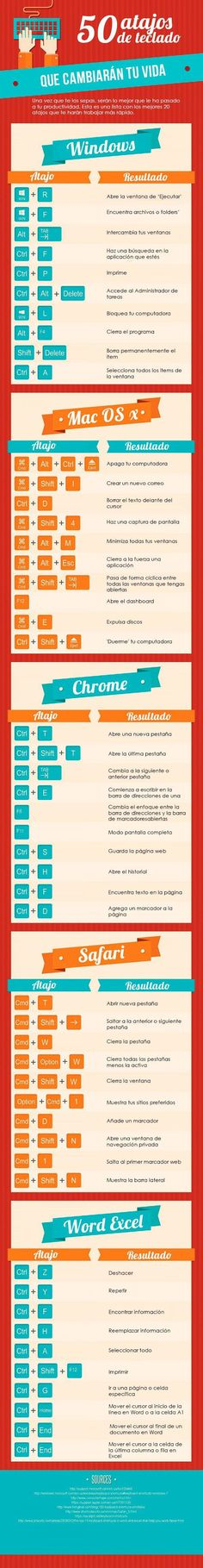 50 Keyboard Shortcuts Which Will Change Your Life Infographic Computer Internet Technology Shortcuts Computer Help, Der Computer, Computer Technology, Computer Science, Computer Tips, Computer Internet, Computer Shortcut Keys, Web Internet, Linux