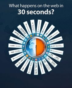 Staying safe online: some useful tips to consider. Also infographic of What happens on the webinar 30 seconds.