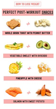 PERFECT POST-WORKOUT SNACKS