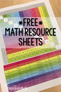 Free math resource sheets for multiplication chart, numbers as words, place value, number forms, and equivalent fractions. Math Worksheets, Math Resources, Multiplication Chart Printable, Coloring Worksheets, Multiplication Facts, School Resources, Math Activities, Fourth Grade Math, Third Grade
