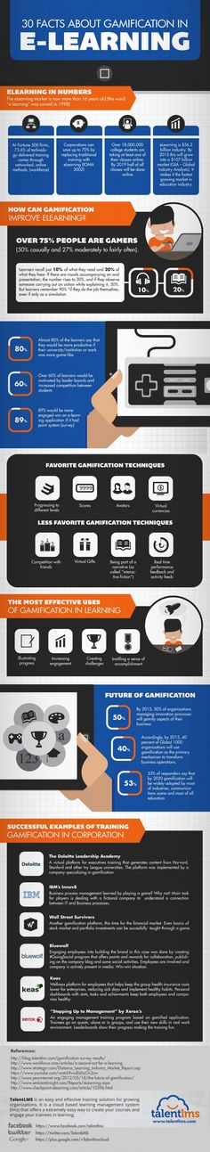 30 Facts About Gamification in #eLearning Infographic #edtech