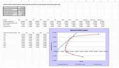 Trendy Stock Analysis