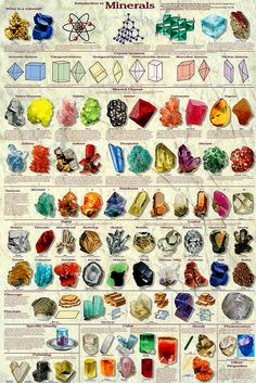 Poster of rock & minerals, showing classification of