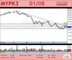IOCHP-MAXION - MYPK3 - 01/08/2012 #MYPK3 #analises #bovespa
