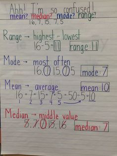 Mean Median Mode and Range Anchor Chart