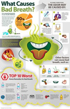 Do you have bad breath? Take a look at this fun infographic to see what may be causing it! #dentist