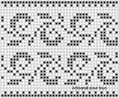 Knitted Mittens Pattern, Fair Isle Knitting Patterns, Fair Isle Pattern, Knitting Charts, Knitting Stitches, Cross Stitch Bird, Cross Stitch Borders, Cross Stitch Patterns, Loom Beading