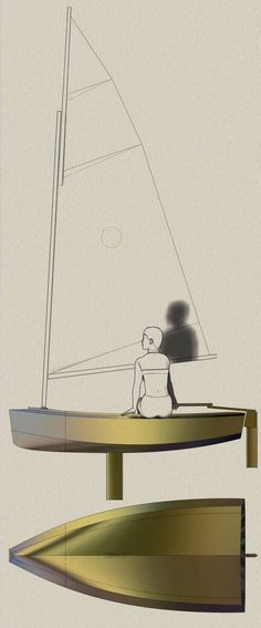 Boat-designs with a hull made of one single sheet of plywood (244 x 122 cm or 250 x 122 cm).