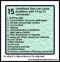 15 Conditions that can cause problems with T4 to T3 Conversion #Thyroidproblems