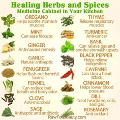 Healing herbs. The natural remedies.