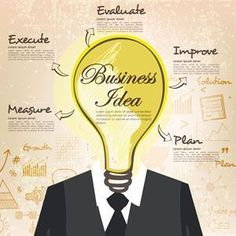 12 Small Business Ideas In South Africa For Starting a Business Today. Home Business Opportunities, Business Ideas, Starting A Business, South Africa, How To Plan, Home Based Business Opportunities