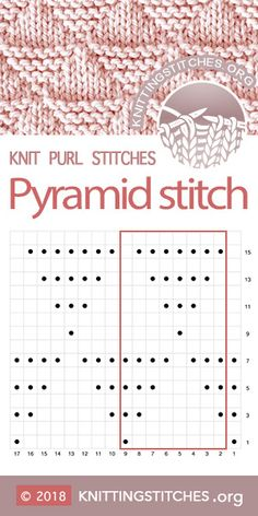Most up-to-date Free knitting stitches chart Tips KnittingStitches — Pyramid stitch Chart Knitting Charts, Baby Knitting Patterns, Loom Knitting, Free Knitting, Stitch Patterns, Crochet Patterns, Knitting Machine, Lace Patterns, Vintage Knitting